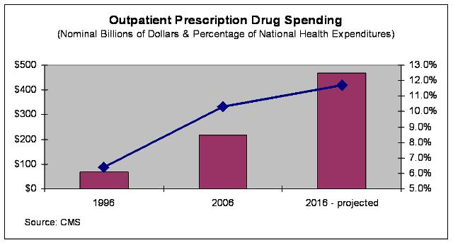 prescription-drug-spending.jpg