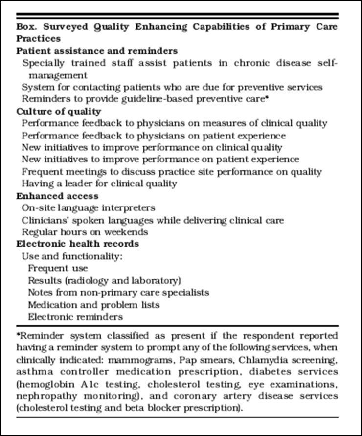 Quality Capabilities for Primary Care Practices