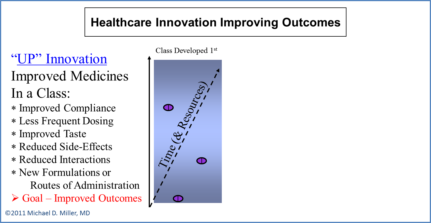 Healthcare Innovation - UP Innovation - X Axis - MDMiller 2011